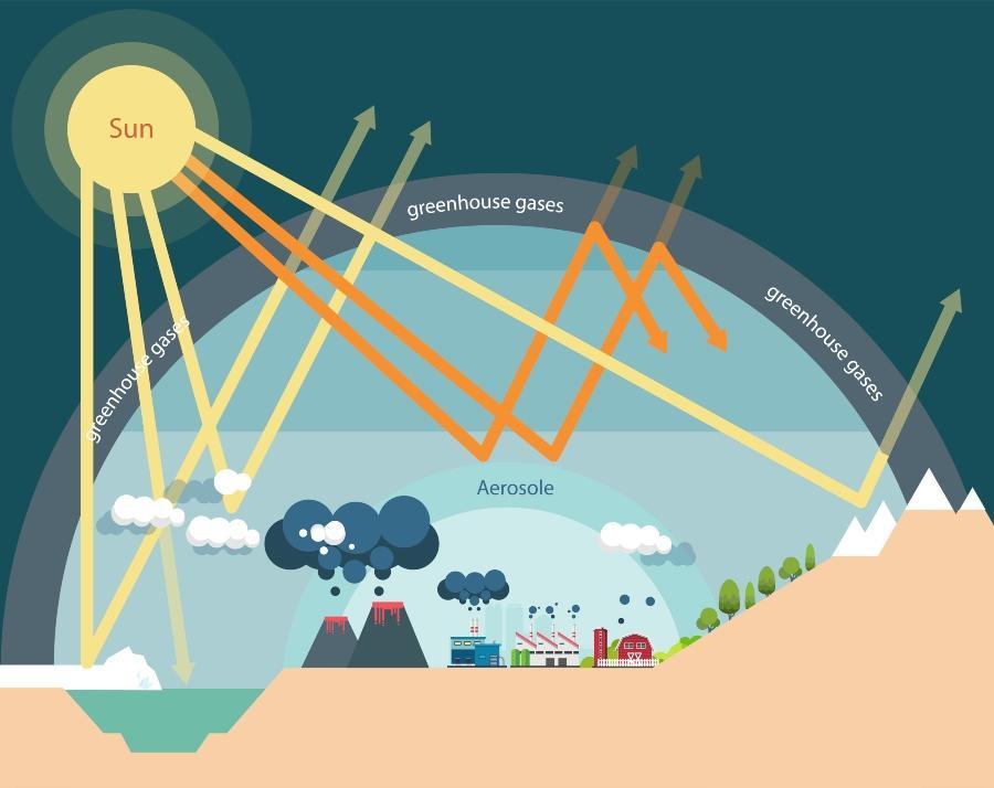 treibhausgaseffekt-illustration